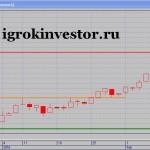 как торговать золотом на бирже