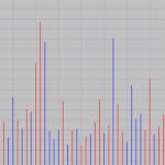 график объемов торгов на бирже