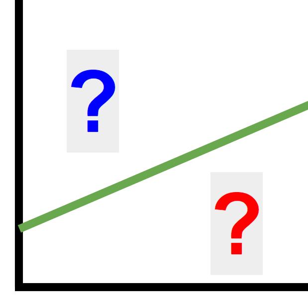 график риск доходность